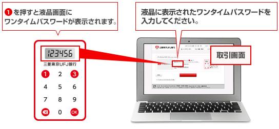 三菱東京UFJ銀行ワンタイムパスワードカード使い方